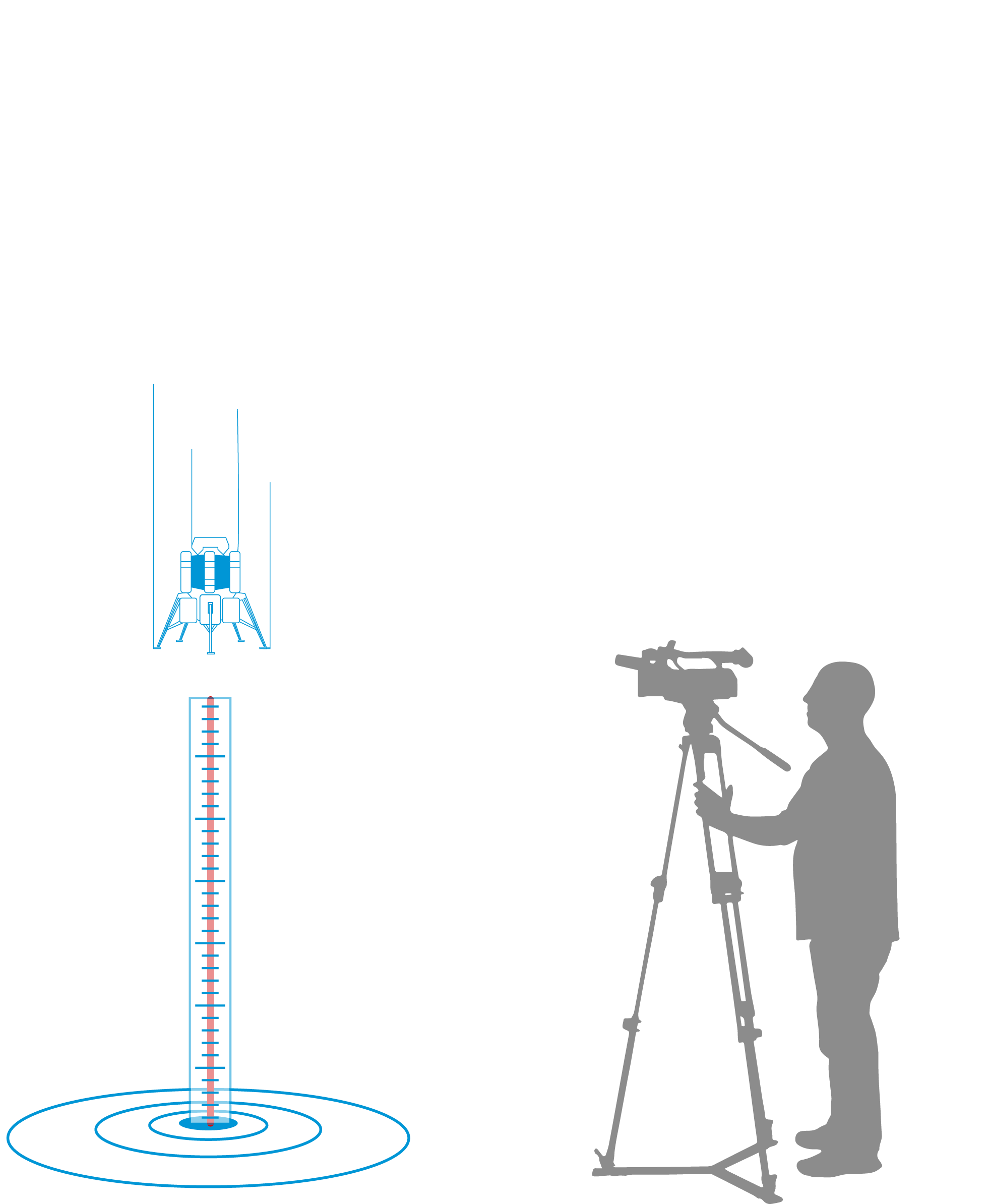 P37 Landing on the Moon – Planning and designing a lunar lander