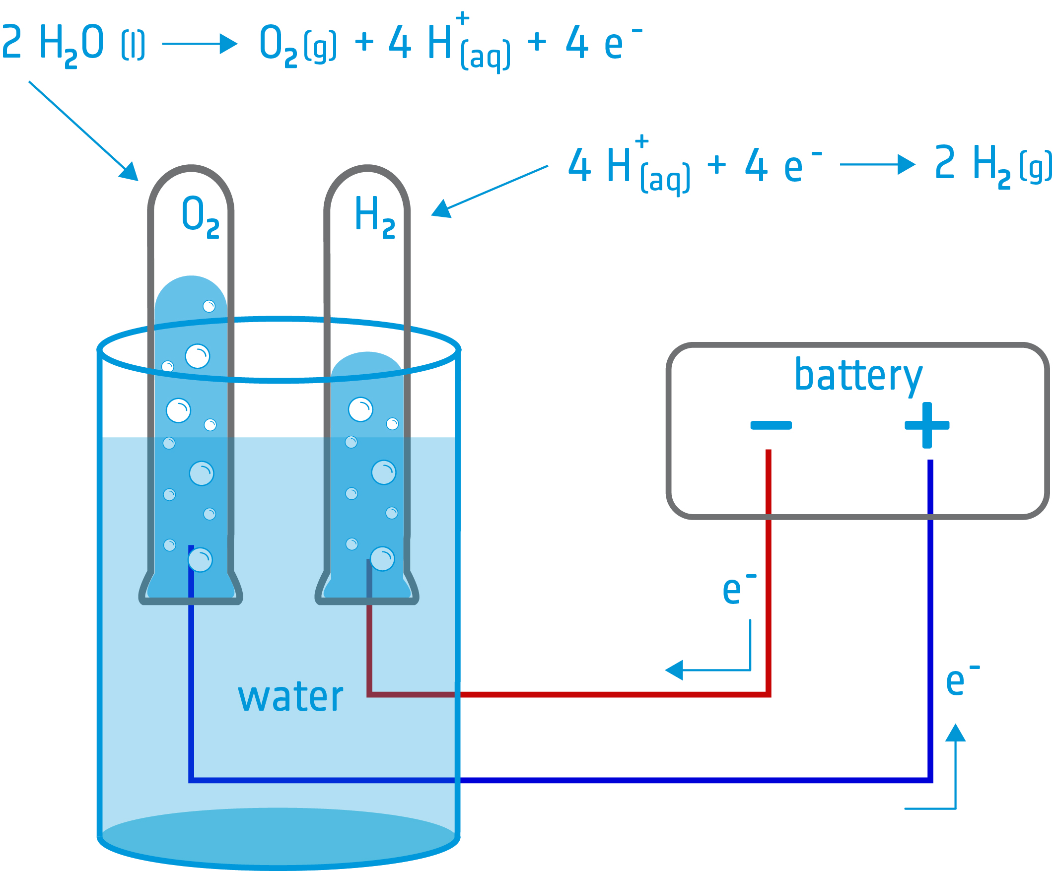 C09 Power from water – How to produce oxygen and hydrogen on the Moon